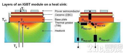用结点温度评估器件可靠性的案例分析