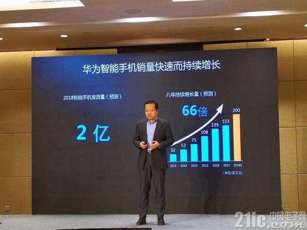 华为推出人工智能开发平台HiAi 2.0