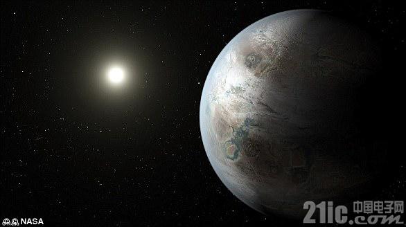 """开普勒探测器将进入""""沉睡""""状态,NASA向其发出结束工作的指令"""