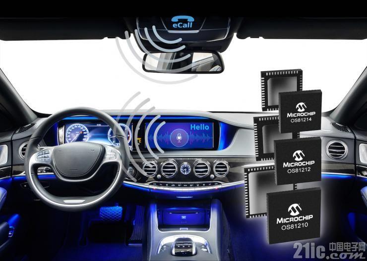 简化汽车信息娱乐网络,INICnet技术通过一根数据线即可支持以太网、音频和视频