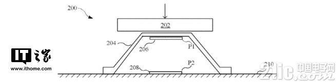 iPhone戴壳按键手感也能像裸机?苹果新专利曝光!