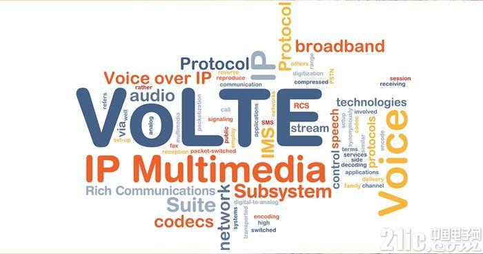 吃鸡不怕来电断网,中国电信11月29日开通VoLTE试商用