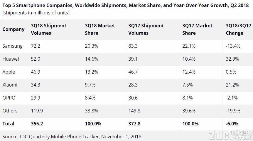 中国手机厂商全球话语权增强,谷歌也开始拉拢了!
