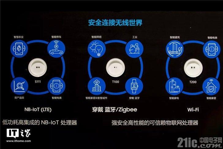 三星展示首款5G通信芯片Exynos 5100