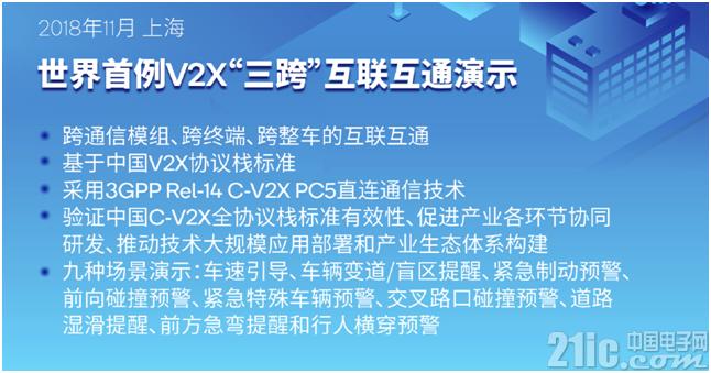 5G应用很多,C-V2X仅是先行者!