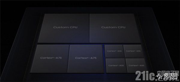 三星正式发布新一代旗舰芯片Exynos 9820,看看性能多强大?