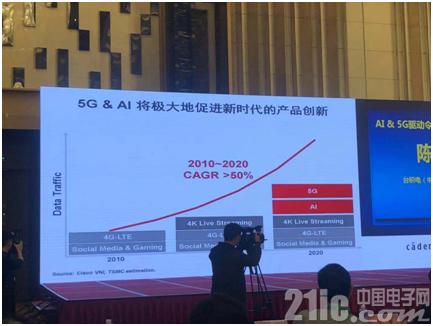 台积电陈平:台积电5nm明年将进入市场,3nm技术正在继续