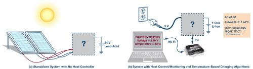 如何让电池充电器设计再简化?