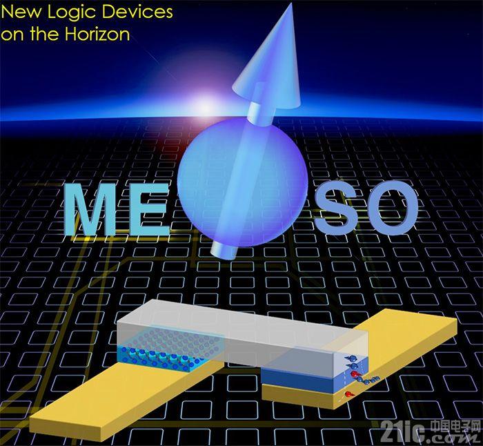 英特尔要在未来十年超越CMOS时代,MESO功耗低30倍,速度提升5倍!