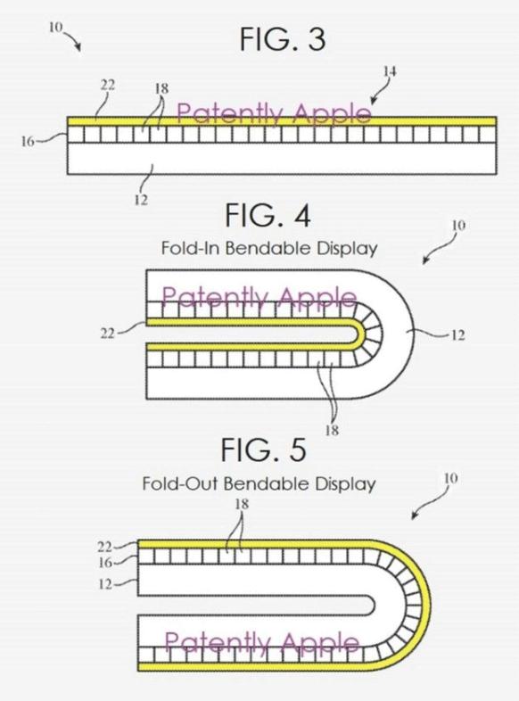 苹果iPhone可折叠专利曝光:通过涂层实现屏幕折叠?