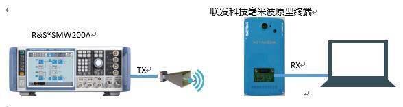 中国移动与联发科技和罗德与施瓦茨联手,共同进行毫米波原型终端技术试验