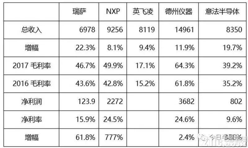 忍无可忍,恩智浦对上海励驰和南京芯驰提起法律诉讼!