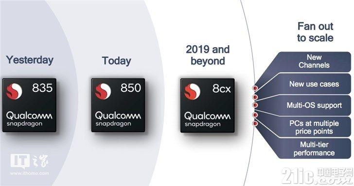 高通7nm 骁龙8cx PC平台发布,这些问题了解下!