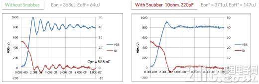 碳化硅FET器件满足电动汽车充电系统需求