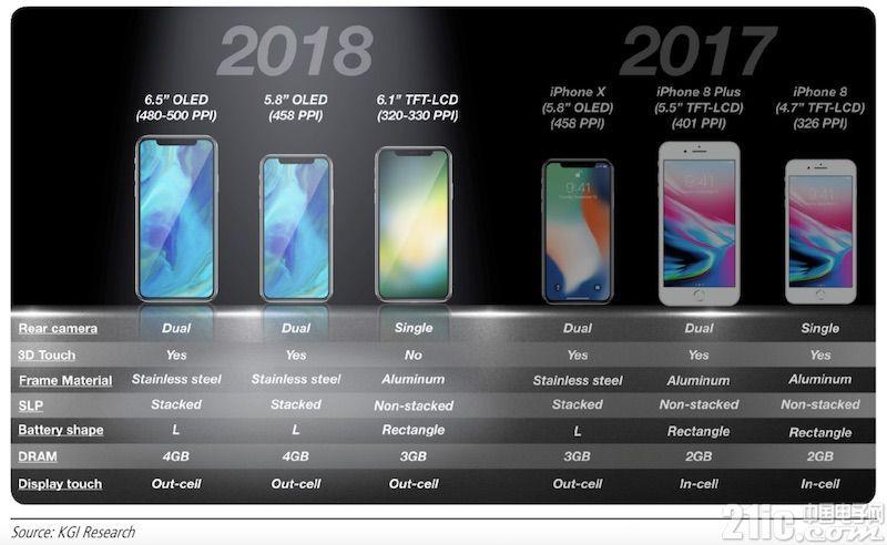 看看 2018 年关于苹果新产品的一些传闻,还真有靠谱的