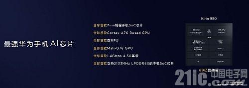 麒麟980 VS 苹果A12处理器,谁是游戏王