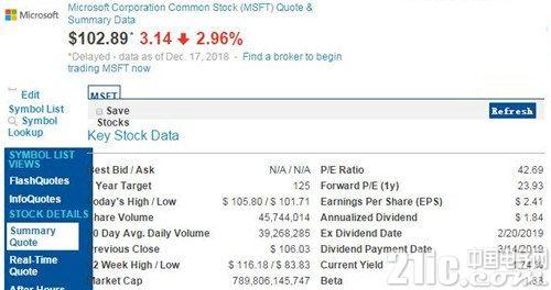 科技三巨头市值都跌破8000亿美元,微软仍是第一!