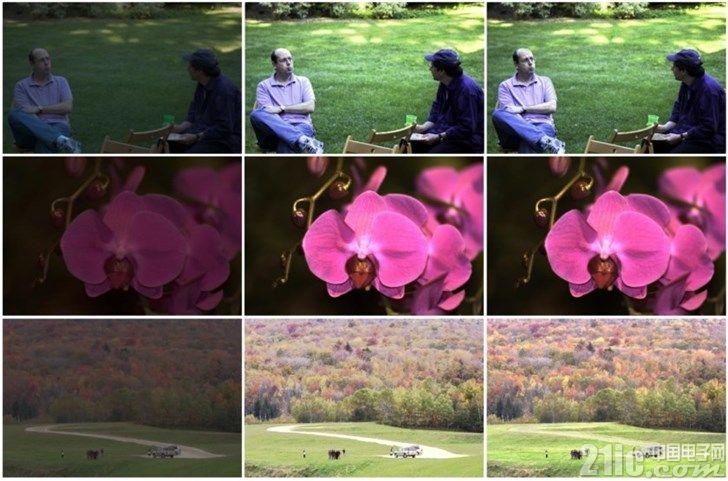 小米正研发新AI拍照技术,有了它能干翻华为P20 Pro吗?