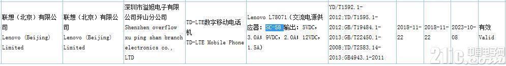 联想碰瓷小米上瘾,常程微博暗示Z5s标配8GB内存!