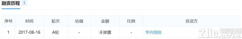 """""""中国芯""""拓荒者?这家初创公司5G基站用光芯片已送样"""