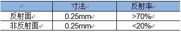 新日本无线开发一款反射式光电传感器NJL5820R,最适合用于检测旋转及移动的方向和位置