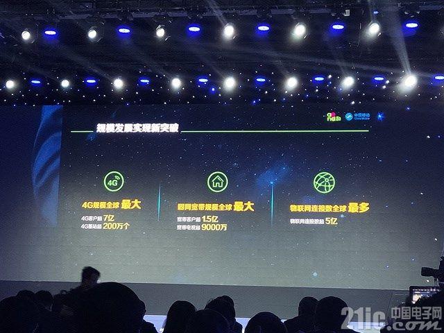 中国移动规模发展新突破!4G、宽带、物联网均已成全球规模最大