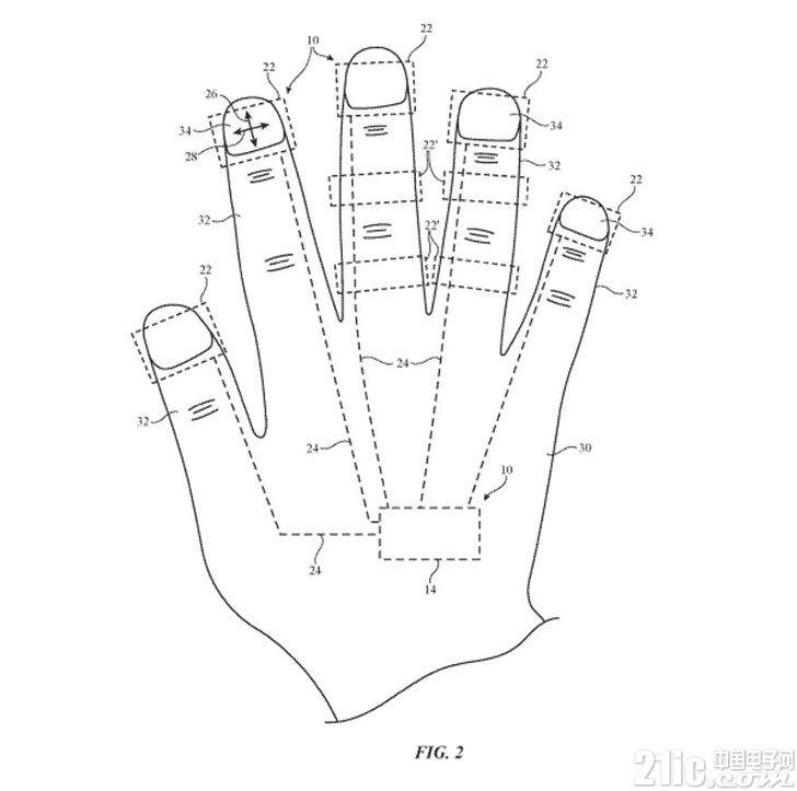 iPhone要引入混合现实技术?苹果拿下指戴式设备专利