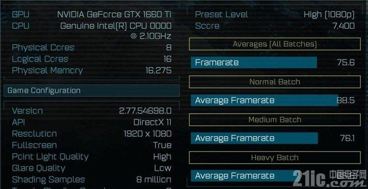 基于图灵架构、定位中端,英伟达 GTX 1660Ti跑分曝光!