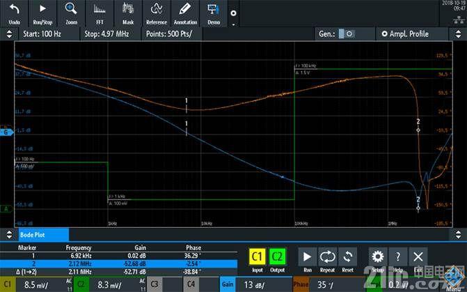 使用罗德与施瓦茨示波器的波特图功能分析频率响应