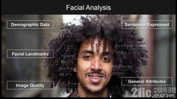 亚马逊人脸识别技术被质疑有种族歧视