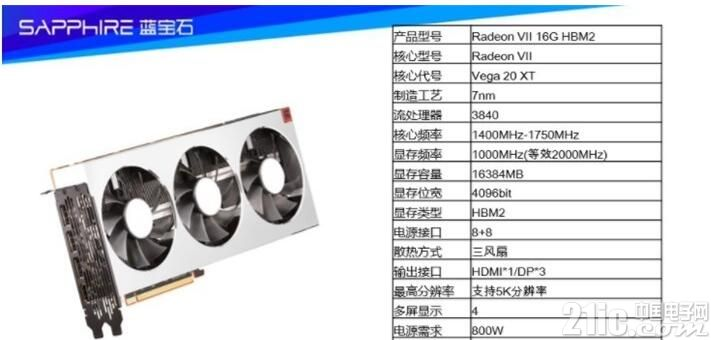 世界首款 7nm 显卡 AND Radeon VII 国行售价曝光:5999元