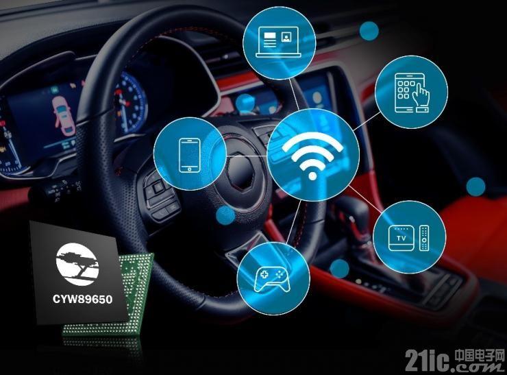 赛普拉斯发布全新Wi-Fi 6连接方案, 进一步提升车载信息娱乐系统体验