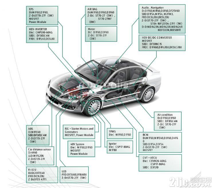 再获新能源汽车大厂订单,富士通原厂+代理身份完美布局汽车电子产业链