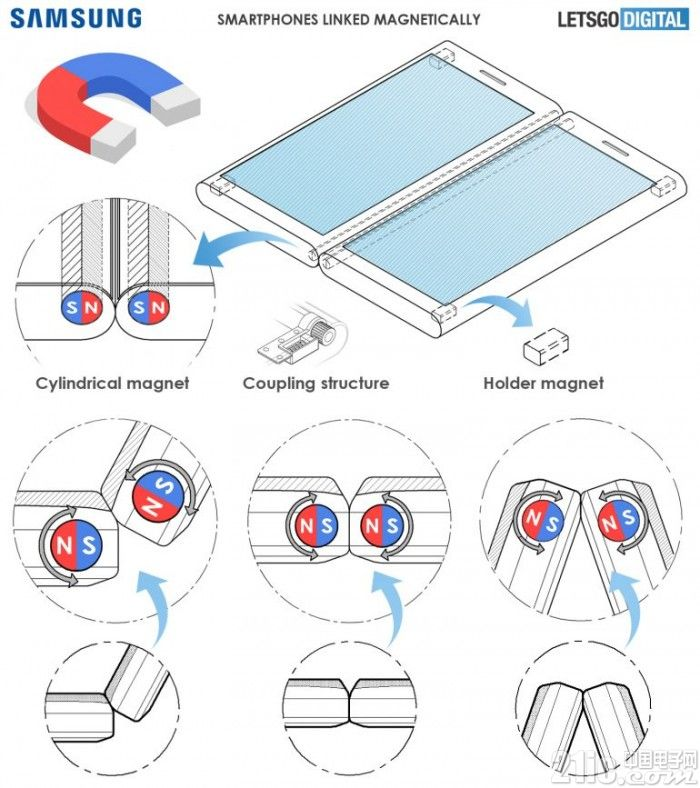 手机设计百花齐放,三星可拆卸设备专利曝光!