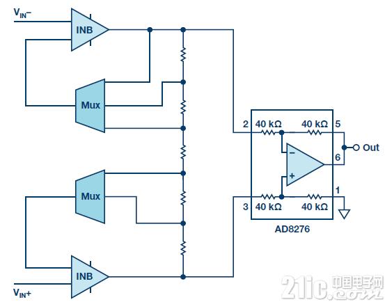 图8.分立PGIA