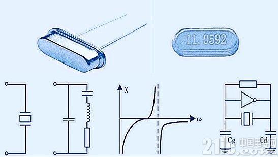无源晶振的频率该如何测量