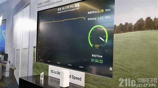 6个世界第一,华为巴龙5000 5G基带实测!
