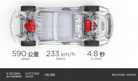 马斯克喊你买车啦!Model 3高配版不会降价,早下手吧!