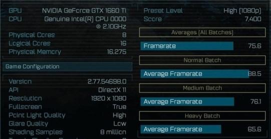 没有光追与DLSS,英伟达GTX 1660 Ti显卡还香不香?