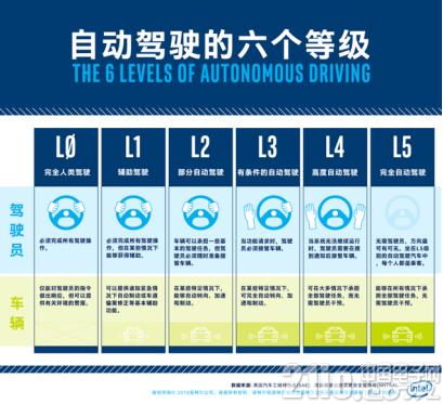 瞄准中国机会,Mobileye携手长城汽车推出高级驾驶辅助系统和自动驾驶解决方案