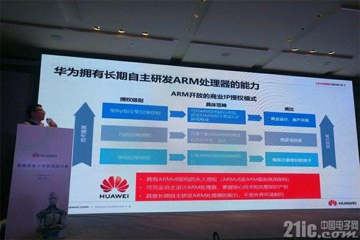 华为已拥有ARMv8永久授权,可完全自主设计ARM处理器