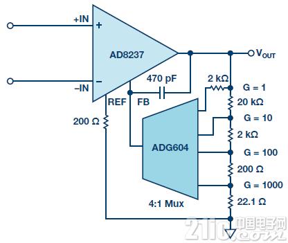 图7.采用间接电流反馈的仪表放大器的分立PGIA