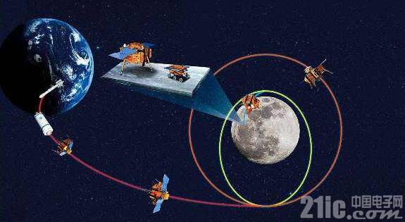 时隔8年,美国再次与中国展开太空项目合作!