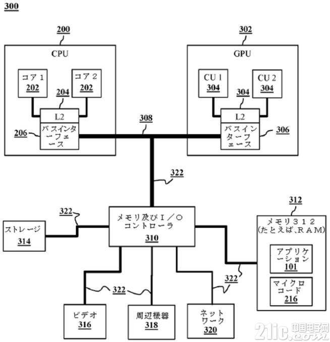 索尼新专利曝光:PS5或将支持向下兼容功能