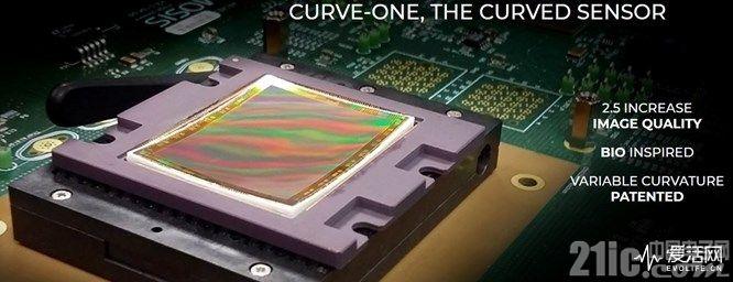 曲面传感器即将推向市场,相机将更加小巧!