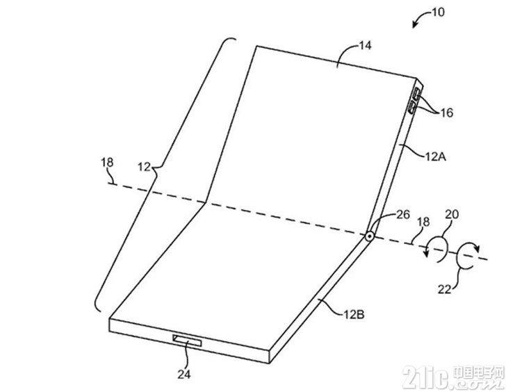 可折叠手机趋势正在兴起,看看哪些企业想从中分一杯羹