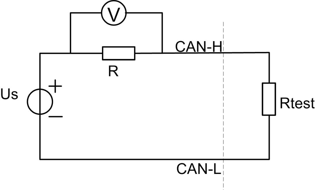 如何测量CAN总线网络阻抗