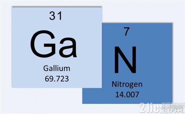 氮化镓是未来的硅?