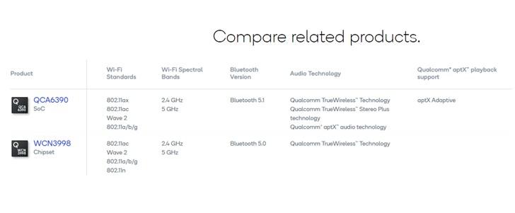 支持Wi-Fi 6和蓝牙5.1!高通发布QCA6390 SoC