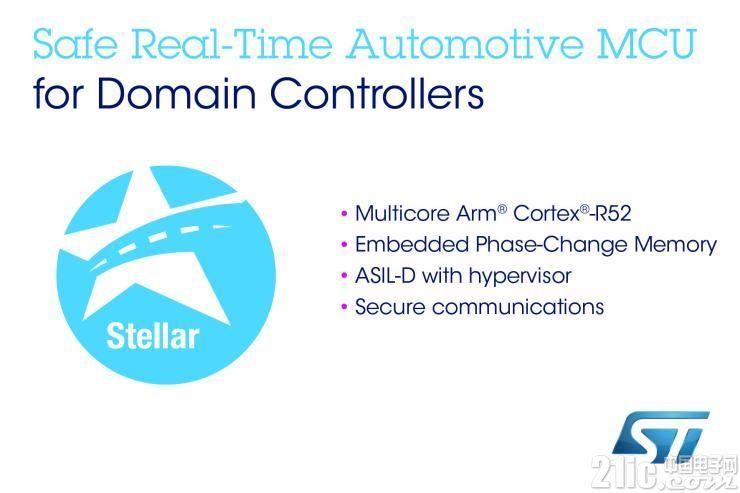 意法半���w推出用于下一代汽�域架��的安全���r微控制器